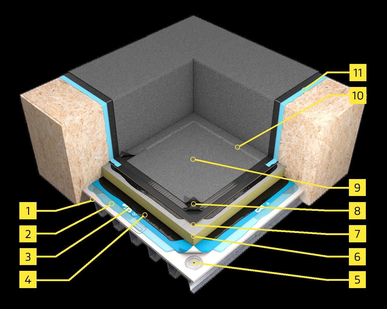 Modbit Roofing Cutaway Scene Comp Herman S Supply Company